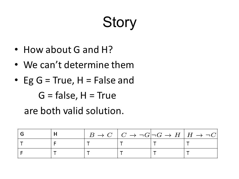 Story How about G and H? We can't determine them Eg G = True, H = False and G = false, H = True are both valid solution. GH TFTTTT FTTTTT