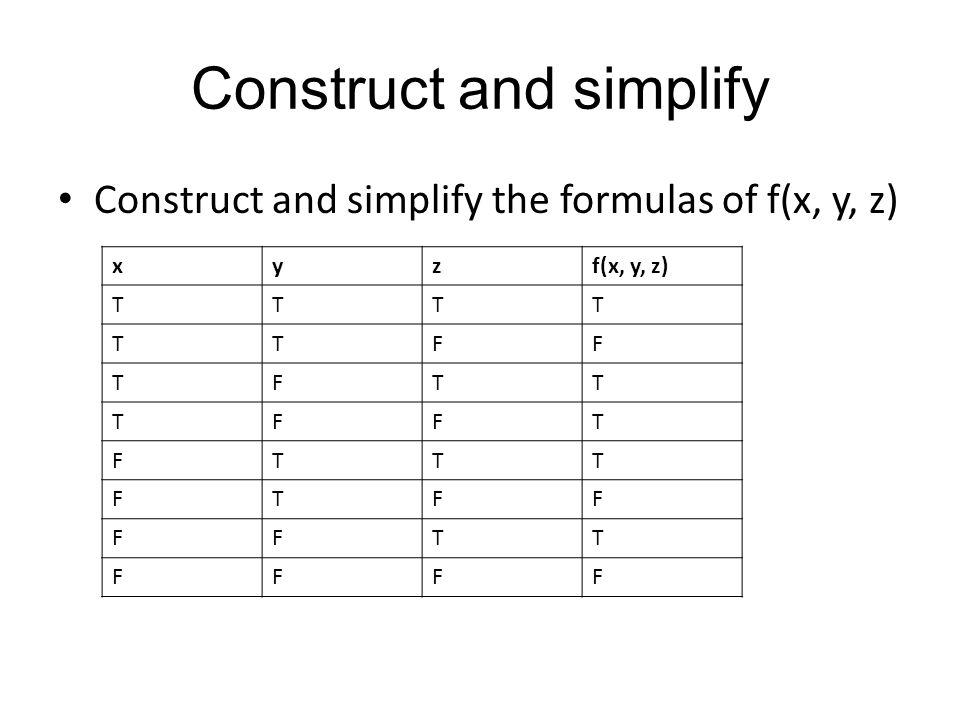 Construct and simplify Construct and simplify the formulas of f(x, y, z) xyzf(x, y, z) TTTT TTFF TFTT TFFT FTTT FTFF FFTT FFFF