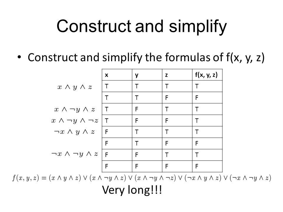 Construct and simplify Construct and simplify the formulas of f(x, y, z) Very long!!! xyzf(x, y, z) TTTT TTFF TFTT TFFT FTTT FTFF FFTT FFFF