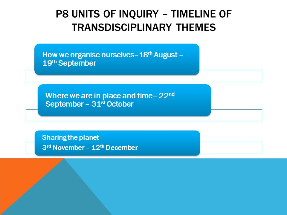 P8 UNITS OF INQUIRY – TIMELINE OF TRANSDISCIPLINARY THEMES How we organise ourselves–18 th August – 19 th September Where we are in place and time– 22 nd September – 31 st October Sharing the planet– 3 rd November – 12 th December