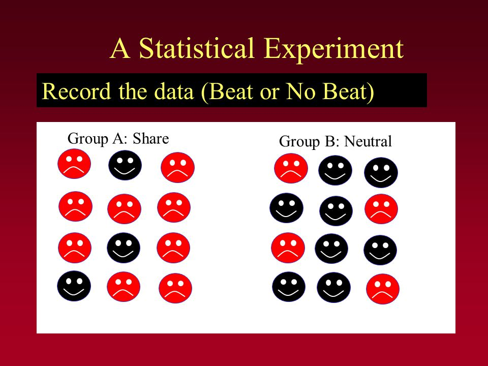 A Statistical Experiment Start with 24 subjectsDivide at random into two groups Group A: Share Group B: Neutral Group A: Share Group B: Neutral Record
