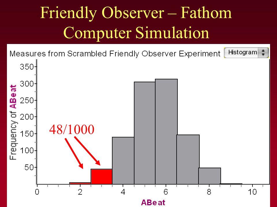 Friendly Observer – Fathom Computer Simulation 48/1000