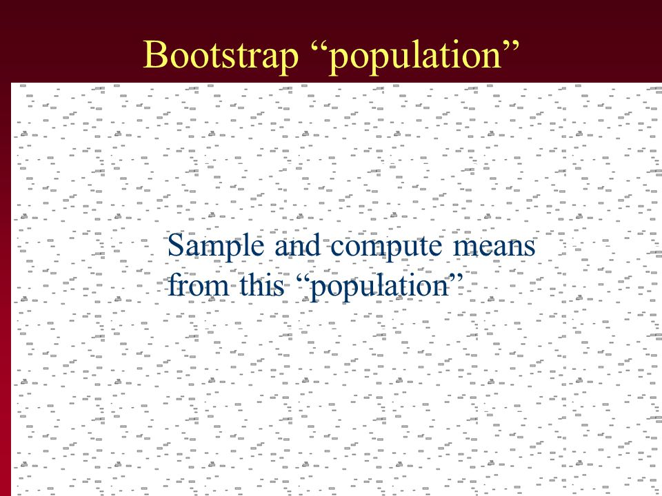 "Bootstrap ""population"" Sample and compute means from this ""population"""