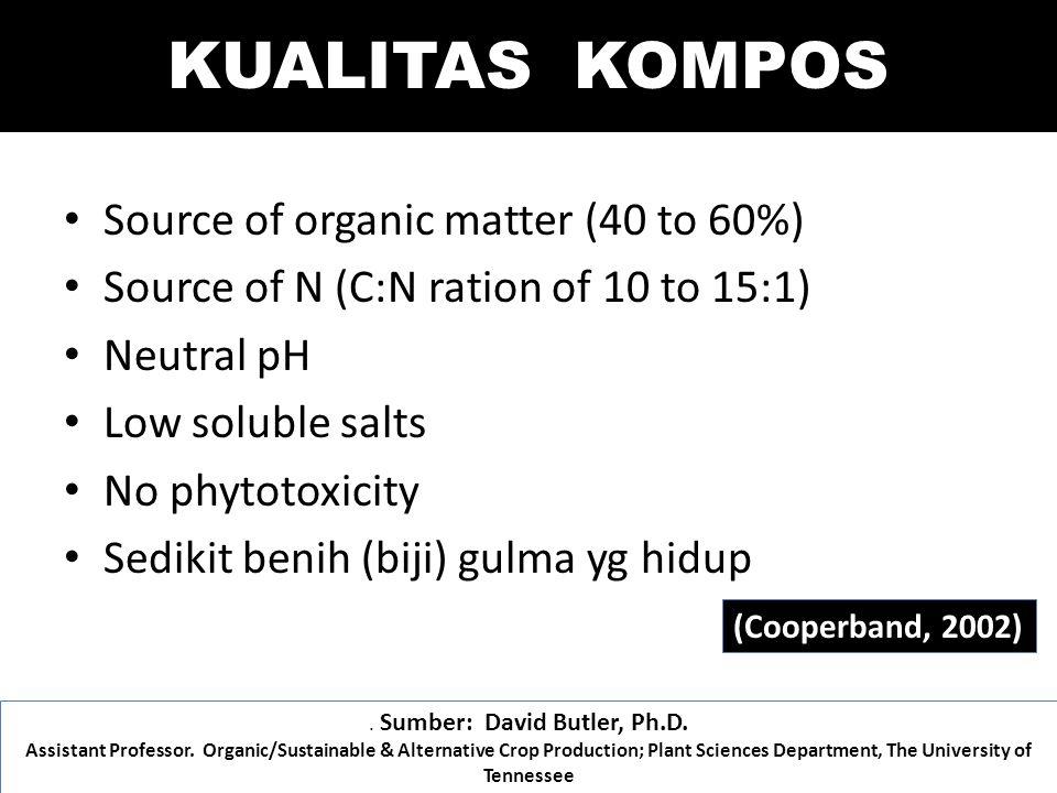 KUALITAS KOMPOS Source of organic matter (40 to 60%) Source of N (C:N ration of 10 to 15:1) Neutral pH Low soluble salts No phytotoxicity Sedikit benih (biji) gulma yg hidup (Cooperband, 2002).