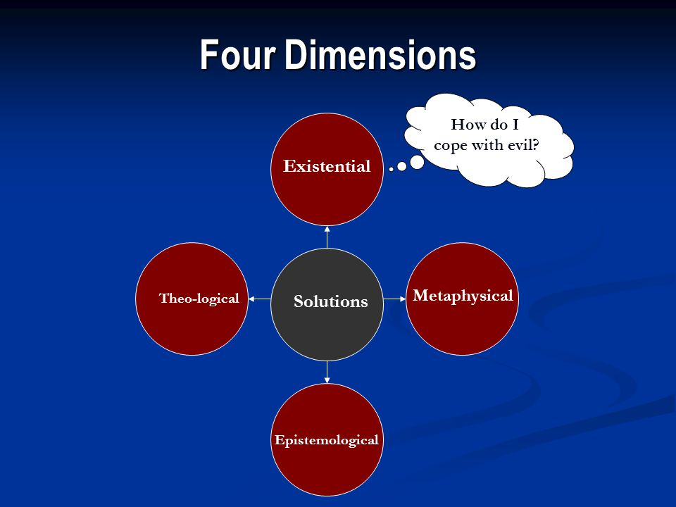 Epistemological dimension 1.1. What is evil. Moral/ natural evil distinction.