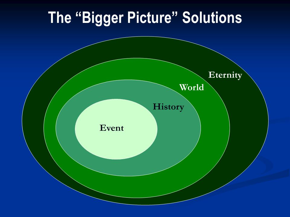 Life Event History World Eternity The Bigger Picture Solutions
