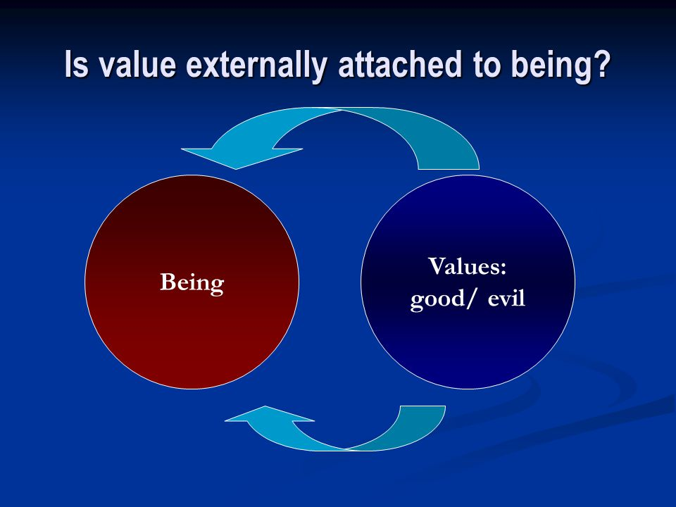 Being Values: good/ evil Is value externally attached to being