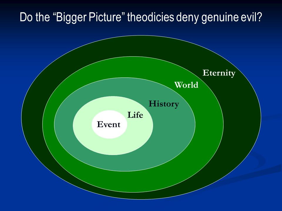 Event Life History World Eternity Do the Bigger Picture theodicies deny genuine evil