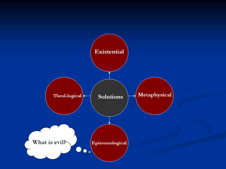 Solutions Epistemological Existential Metaphysical Theo-logical Are God and evil compatible?