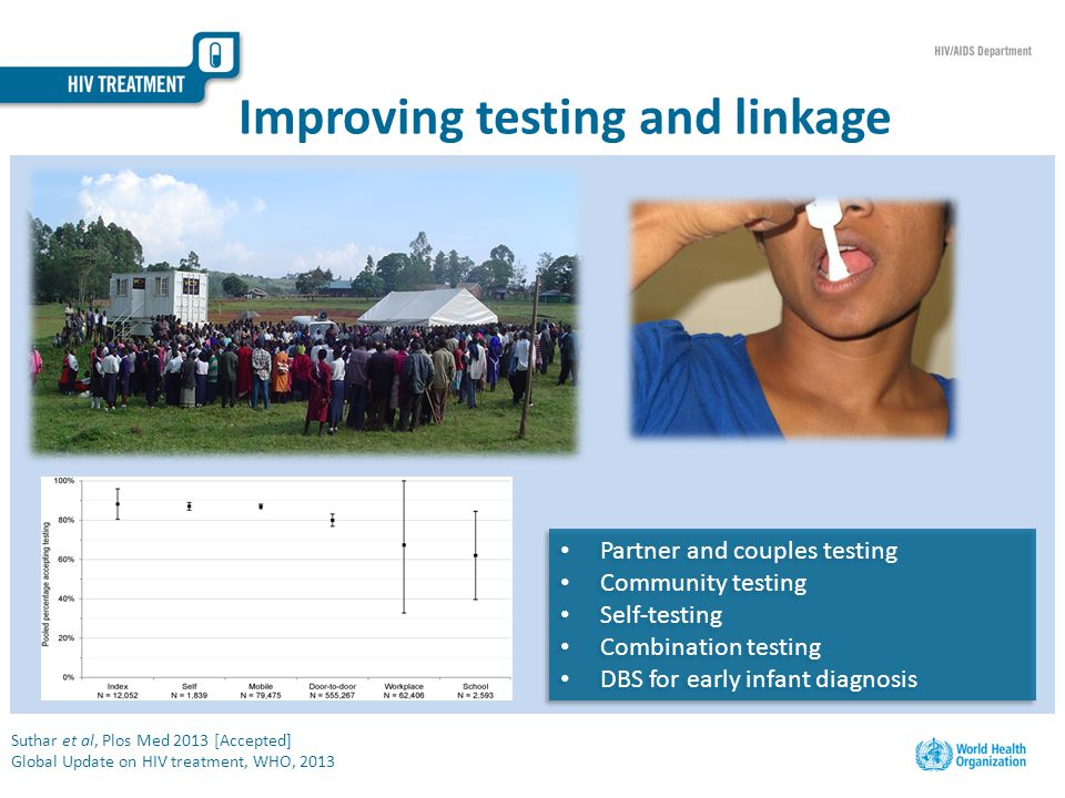 Improving testing and linkage Suthar et al, Plos Med 2013 [Accepted] Global Update on HIV treatment, WHO, 2013 Partner and couples testing Community testing Self-testing Combination testing DBS for early infant diagnosis Partner and couples testing Community testing Self-testing Combination testing DBS for early infant diagnosis