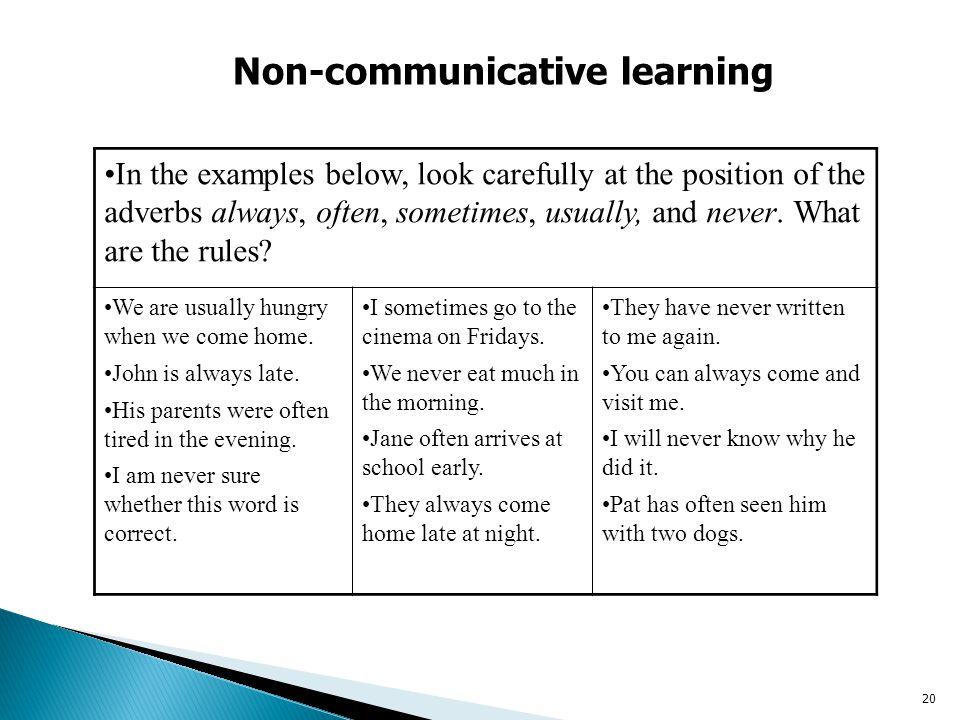 In the examples below, look carefully at the position of the adverbs always, often, sometimes, usually, and never. What are the rules? We are usually