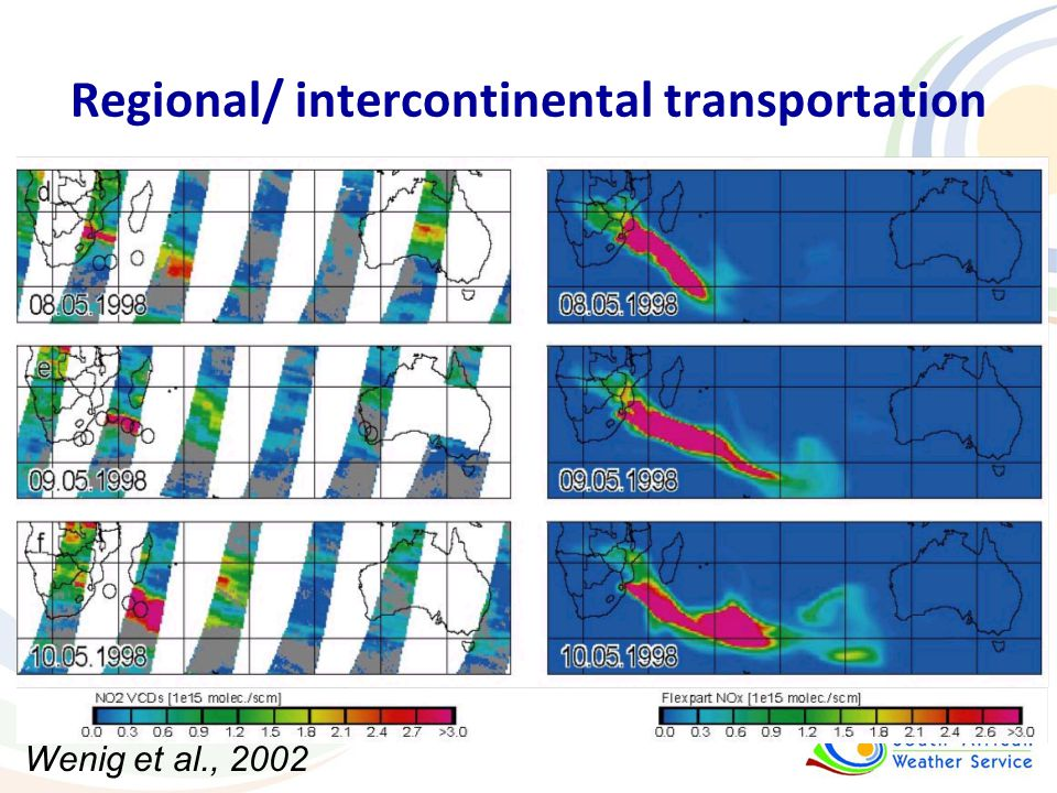 Regional/ intercontinental transportation Wenig et al., 2002