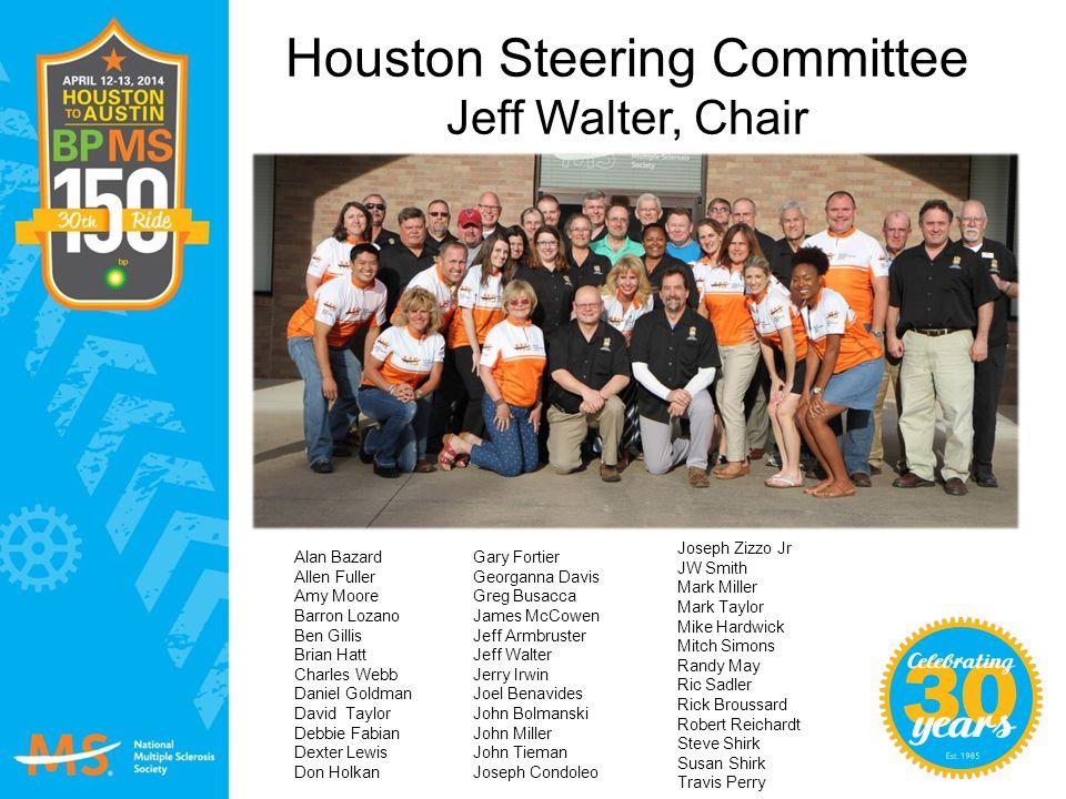 Houston Steering Committee Jeff Walter, Chair Alan Bazard Allen Fuller Amy Moore Barron Lozano Ben Gillis Brian Hatt Charles Webb Daniel Goldman David