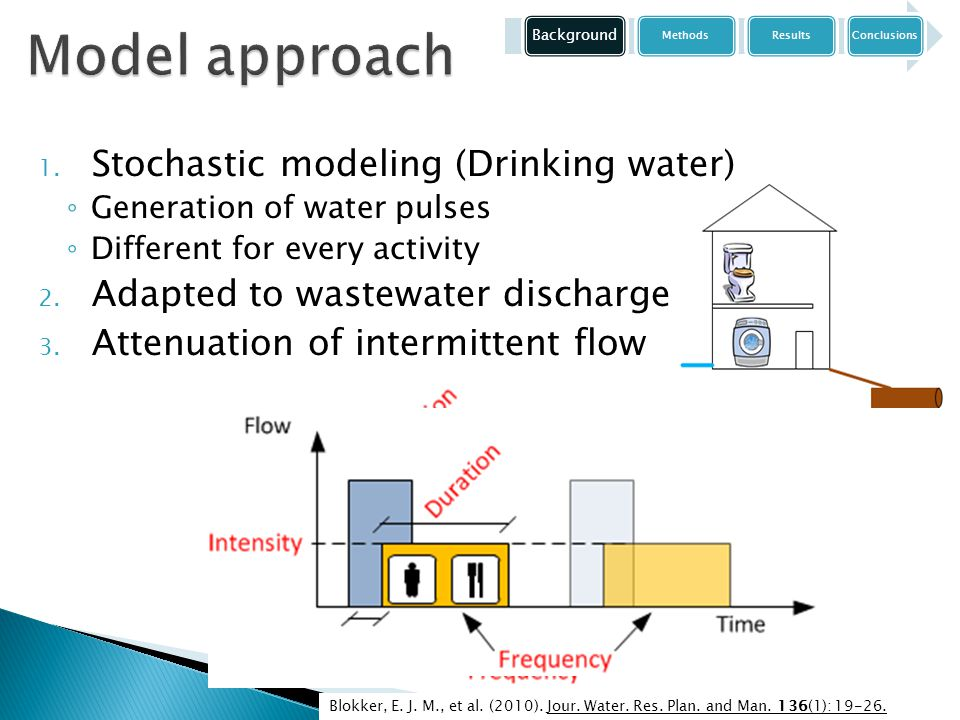 1. Stochastic modeling (Drinking water) ◦ Generation of water pulses ◦ Different for every activity 2. Adapted to wastewater discharge 3. Attenuation
