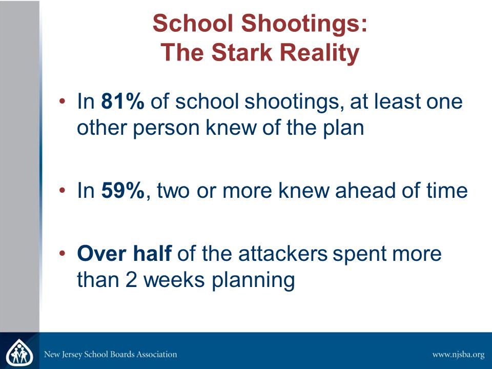 School Shootings: The Stark Reality In 81% of school shootings, at least one other person knew of the plan In 59%, two or more knew ahead of time Over half of the attackers spent more than 2 weeks planning