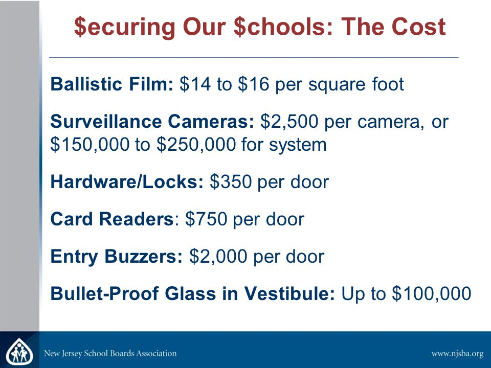 $ecuring Our $chools: The Cost Ballistic Film: $14 to $16 per square foot Surveillance Cameras: $2,500 per camera, or $150,000 to $250,000 for system Hardware/Locks: $350 per door Card Readers: $750 per door Entry Buzzers: $2,000 per door Bullet-Proof Glass in Vestibule: Up to $100,000