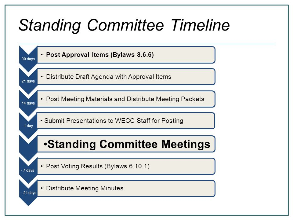 Standing Committee Timeline 30 days Post Approval Items (Bylaws 8.6.6) 21 days Distribute Draft Agenda with Approval Items 14 days Post Meeting Materials and Distribute Meeting Packets 1 day Submit Presentations to WECC Staff for Posting Standing Committee Meetings - 7 days Post Voting Results (Bylaws 6.10.1) - 21 days Distribute Meeting Minutes