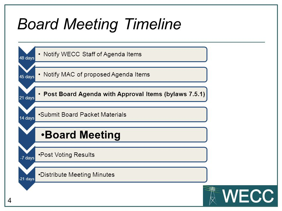 4 Board Meeting Timeline 48 days Notify WECC Staff of Agenda Items 45 days Notify MAC of proposed Agenda Items 21 days Post Board Agenda with Approval Items (bylaws 7.5.1) 14 days Submit Board Packet Materials Board Meeting -7 days Post Voting Results -21 days Distribute Meeting Minutes