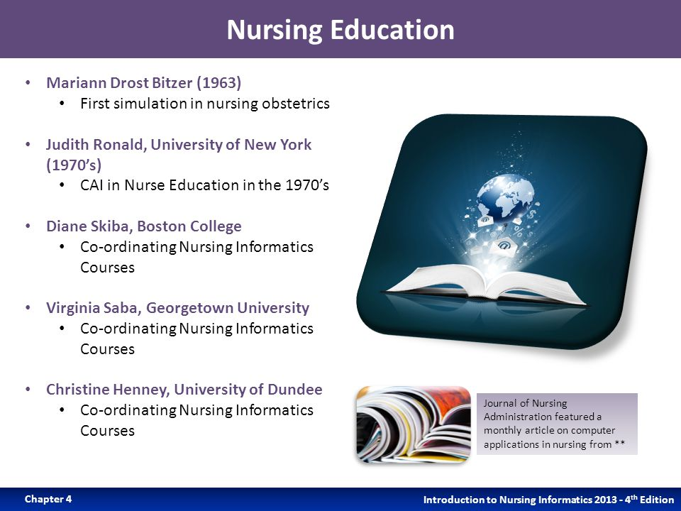 Nursing Education Introduction to Nursing Informatics 2013 - 4 th Edition Chapter 4 Mariann Drost Bitzer (1963) First simulation in nursing obstetrics Judith Ronald, University of New York (1970's) CAI in Nurse Education in the 1970's Diane Skiba, Boston College Co-ordinating Nursing Informatics Courses Virginia Saba, Georgetown University Co-ordinating Nursing Informatics Courses Christine Henney, University of Dundee Co-ordinating Nursing Informatics Courses Journal of Nursing Administration featured a monthly article on computer applications in nursing from **