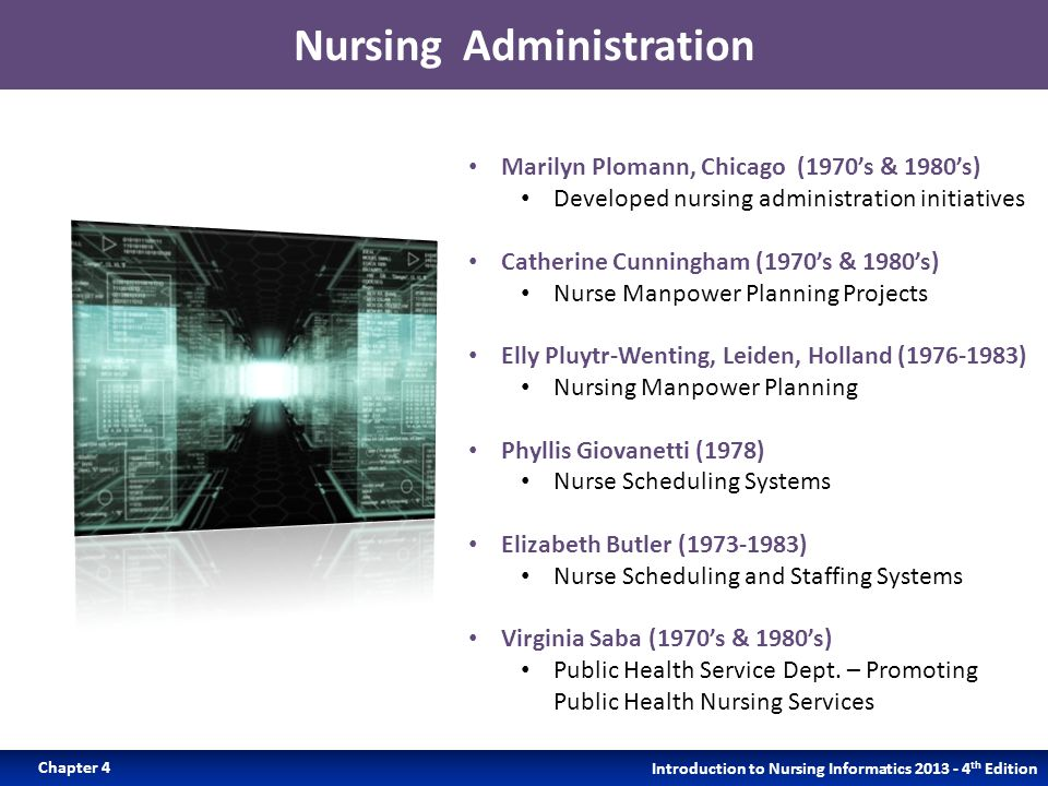 Introduction to Nursing Informatics 2013 - 4 th Edition Chapter 4 Nursing Administration Marilyn Plomann, Chicago (1970's & 1980's) Developed nursing administration initiatives Catherine Cunningham (1970's & 1980's) Nurse Manpower Planning Projects Elly Pluytr-Wenting, Leiden, Holland (1976-1983) Nursing Manpower Planning Phyllis Giovanetti (1978) Nurse Scheduling Systems Elizabeth Butler (1973-1983) Nurse Scheduling and Staffing Systems Virginia Saba (1970's & 1980's) Public Health Service Dept.