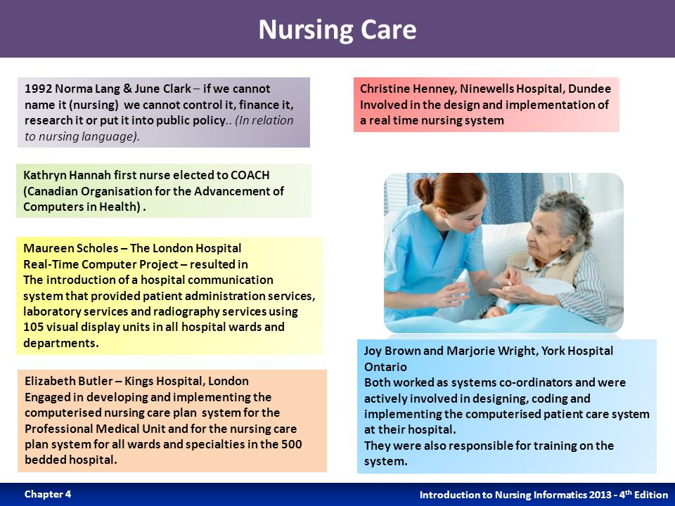 Introduction to Nursing Informatics 2013 - 4 th Edition Chapter 4 Nursing Care 1992 Norma Lang & June Clark – if we cannot name it (nursing) we cannot control it, finance it, research it or put it into public policy..