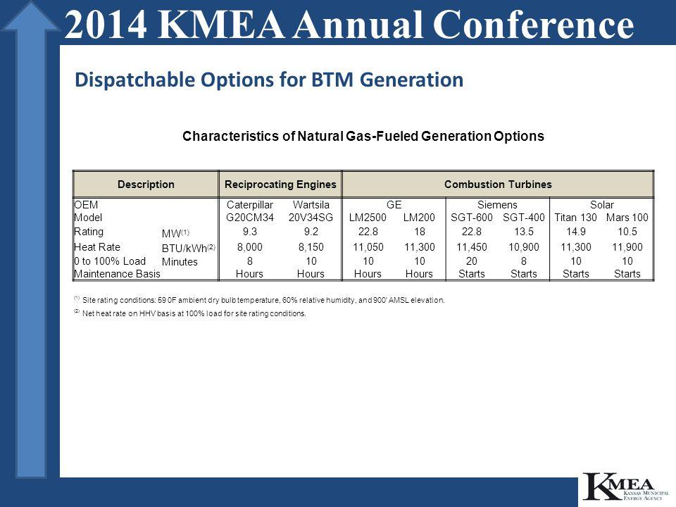 Dispatchable Options for BTM Generation 2014 KMEA Annual Conference