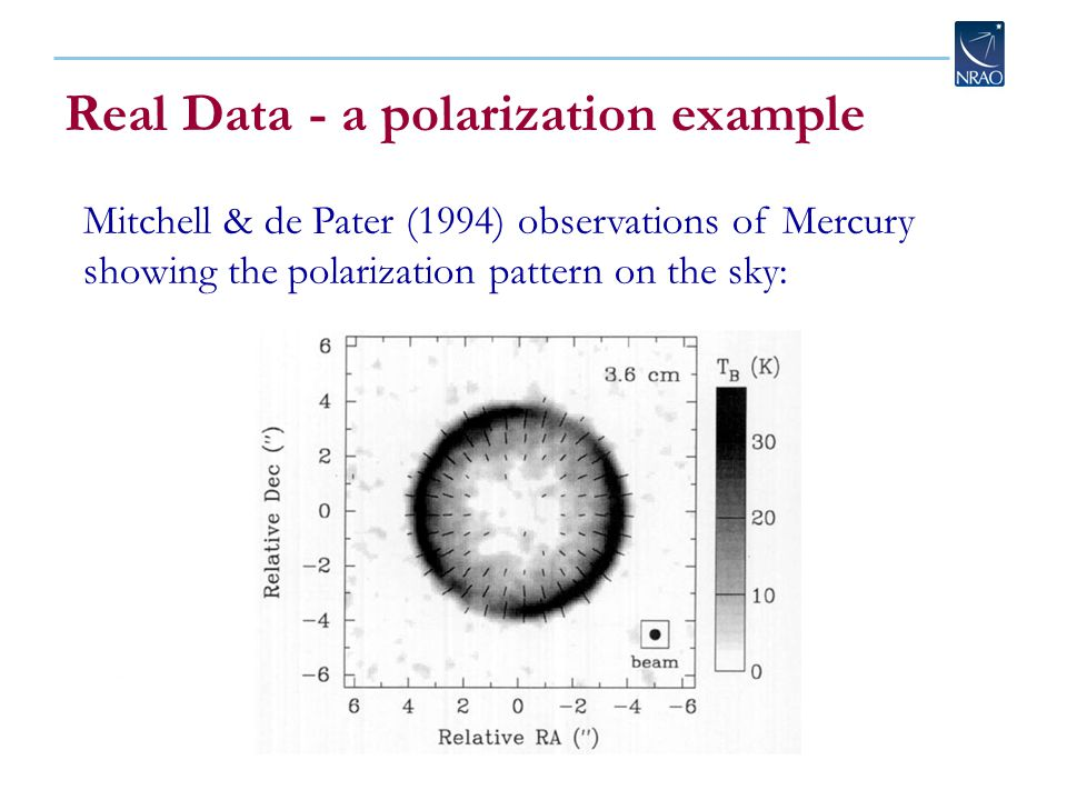 Real Data - a polarization example Mitchell & de Pater (1994) observations of Mercury showing the polarization pattern on the sky: