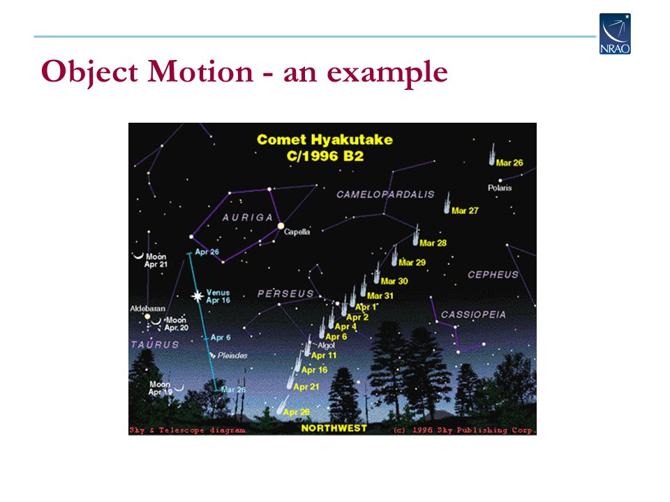 Object Motion - an example