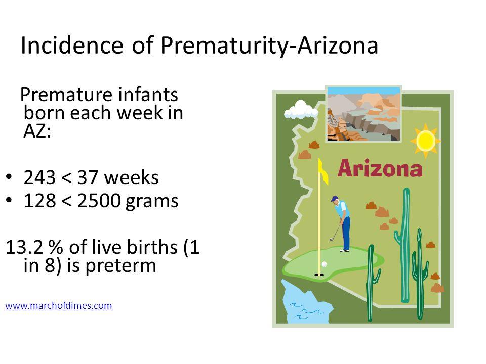 Incidence of Prematurity-Arizona Premature infants born each week in AZ: 243 < 37 weeks 128 < 2500 grams 13.2 % of live births (1 in 8) is preterm www