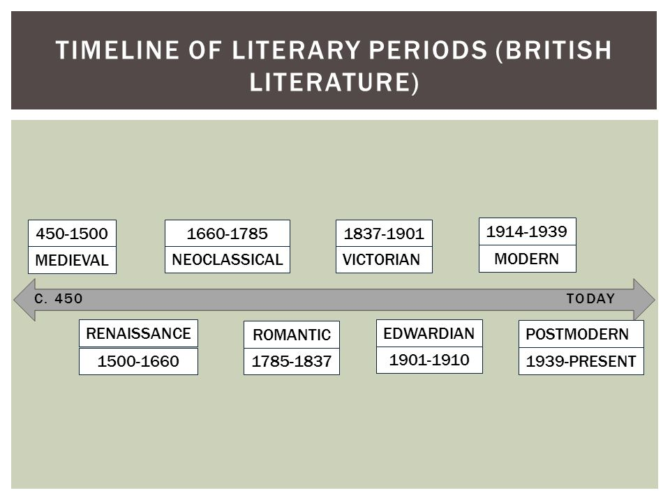C. 450TODAY TIMELINE OF LITERARY PERIODS (BRITISH LITERATURE) MEDIEVAL RENAISSANCE NEOCLASSICAL ROMANTIC VICTORIAN EDWARDIAN MODERN POSTMODERN 450-150