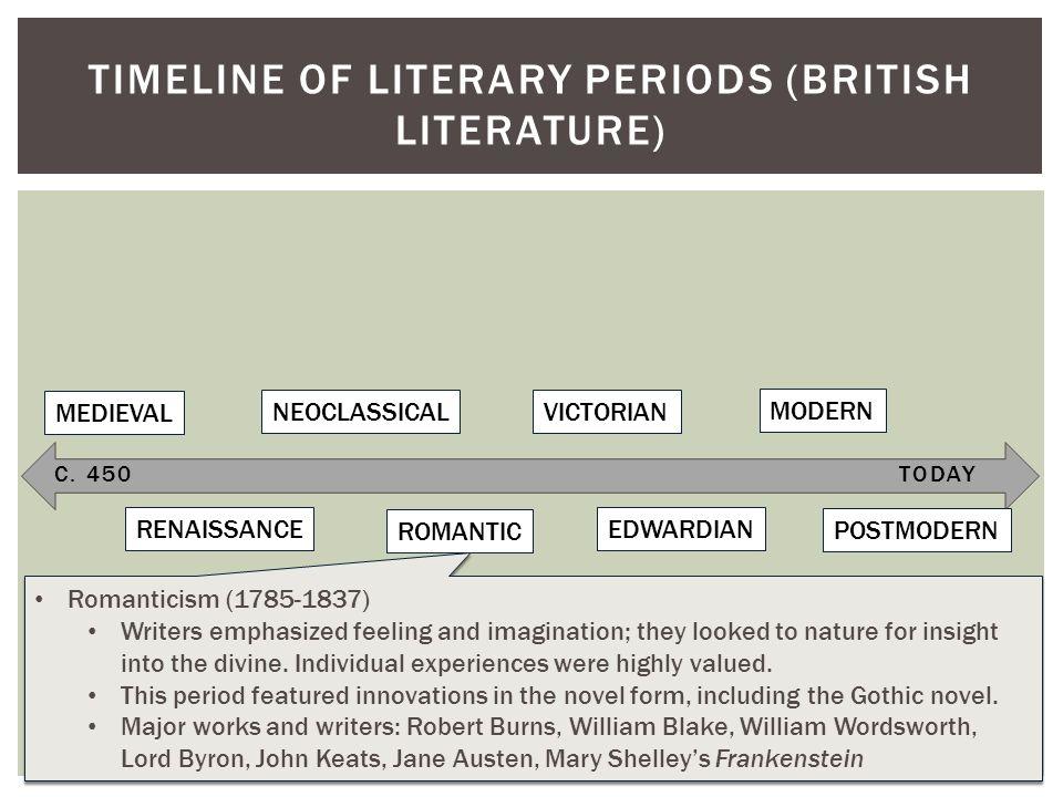 C. 450TODAY TIMELINE OF LITERARY PERIODS (BRITISH LITERATURE) MEDIEVAL RENAISSANCE NEOCLASSICAL ROMANTIC VICTORIAN EDWARDIAN MODERN POSTMODERN Romanti