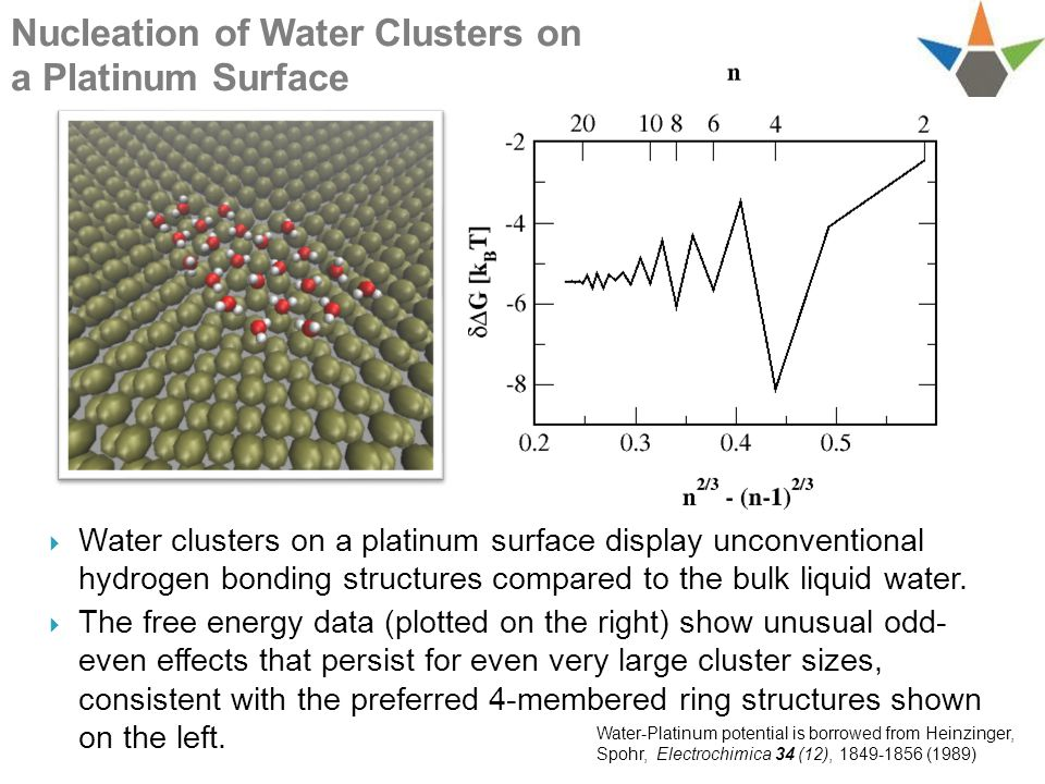 Water-Platinum potential is borrowed from Heinzinger, Spohr, Electrochimica 34 (12), 1849-1856 (1989)  Water clusters on a platinum surface display unconventional hydrogen bonding structures compared to the bulk liquid water.