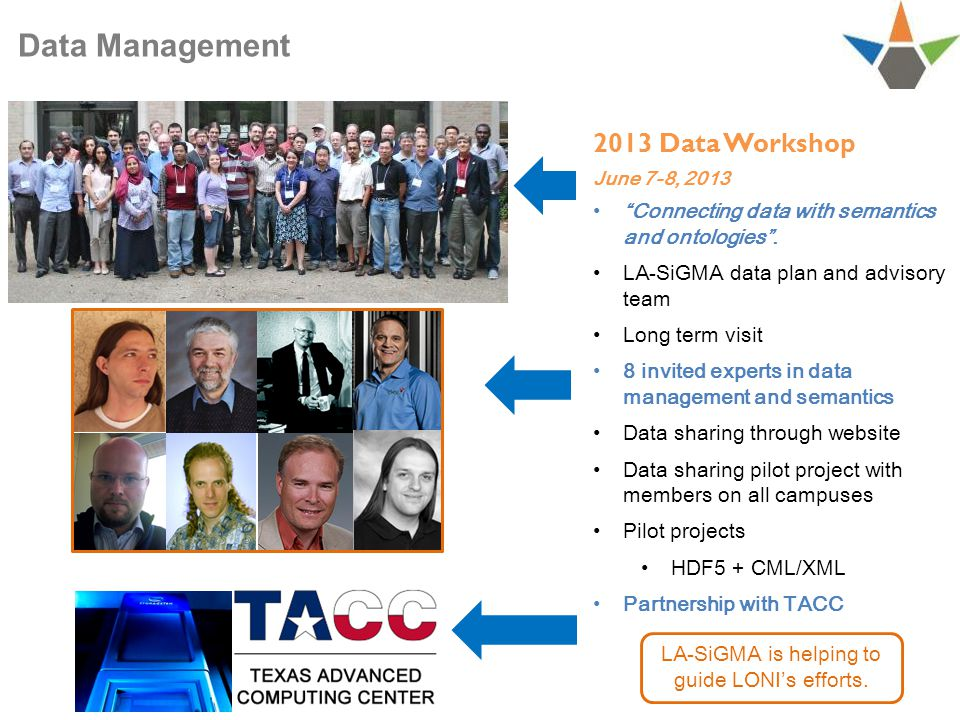 Data Management 2013 Data Workshop June 7-8, 2013 Connecting data with semantics and ontologies .