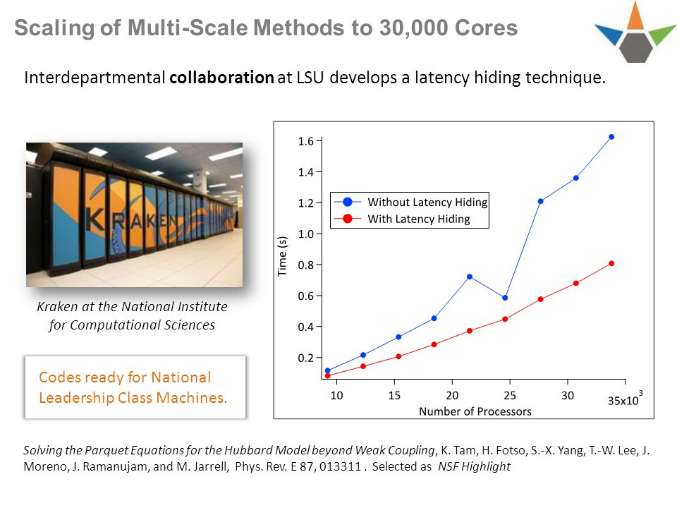 Scaling of Multi-Scale Methods to 30,000 Cores Interdepartmental collaboration at LSU develops a latency hiding technique.