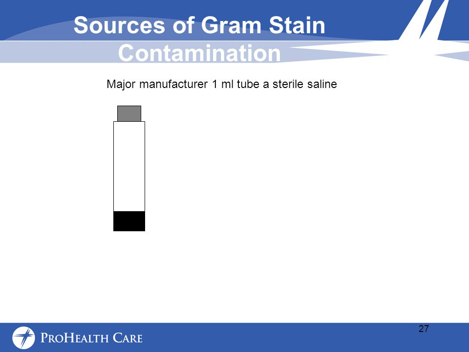 Major manufacturer 1 ml tube a sterile saline Sources of Gram Stain Contamination 27