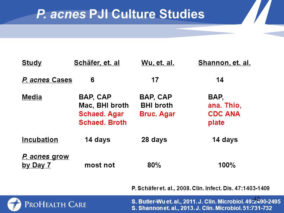 Study Schäfer, et. al Wu, et. al. Shannon, et. al. P. acnes Cases 6 17 14 MediaBAP, CAP BAP, CAP BAP, Mac, BHI broth BHI broth ana. Thio, Schaed. Agar