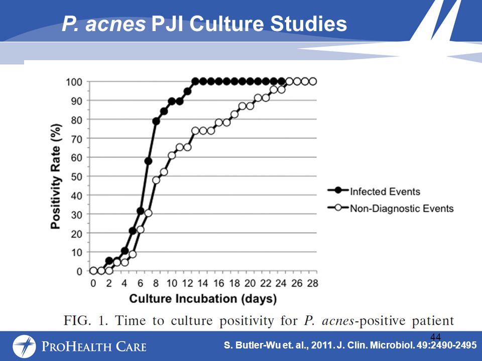S. Butler-Wu et. al., 2011. J. Clin. Microbiol. 49:2490-2495 P. acnes PJI Culture Studies 44