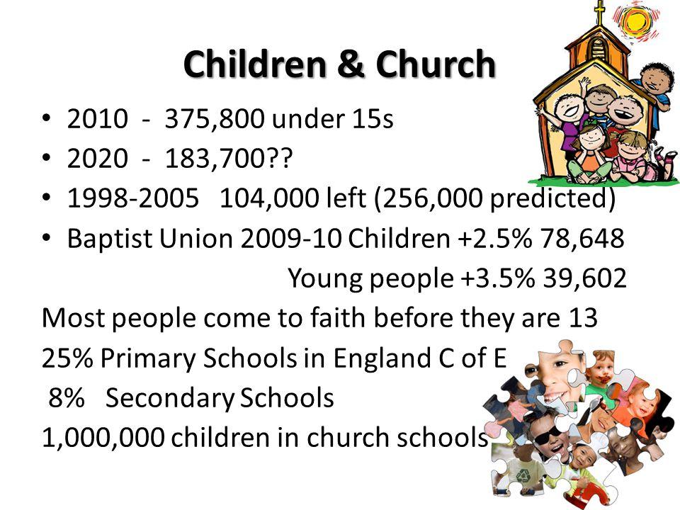 Children & Church 2010 - 375,800 under 15s 2020 - 183,700 .