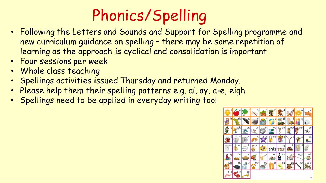 Phonics/Spelling Following the Letters and Sounds and Support for Spelling programme and new curriculum guidance on spelling – there may be some repet