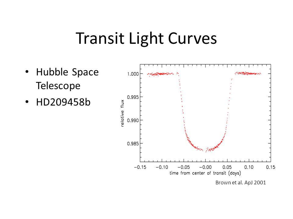 Transit Light Curves Hubble Space Telescope HD209458b Brown et al. ApJ 2001