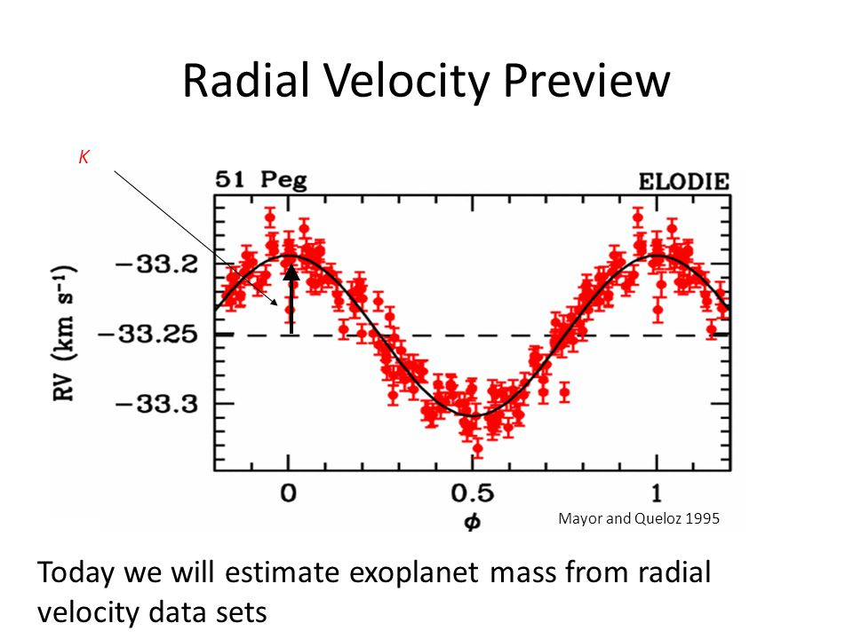 Radial Velocity Preview Today we will estimate exoplanet mass from radial velocity data sets Mayor and Queloz 1995 K