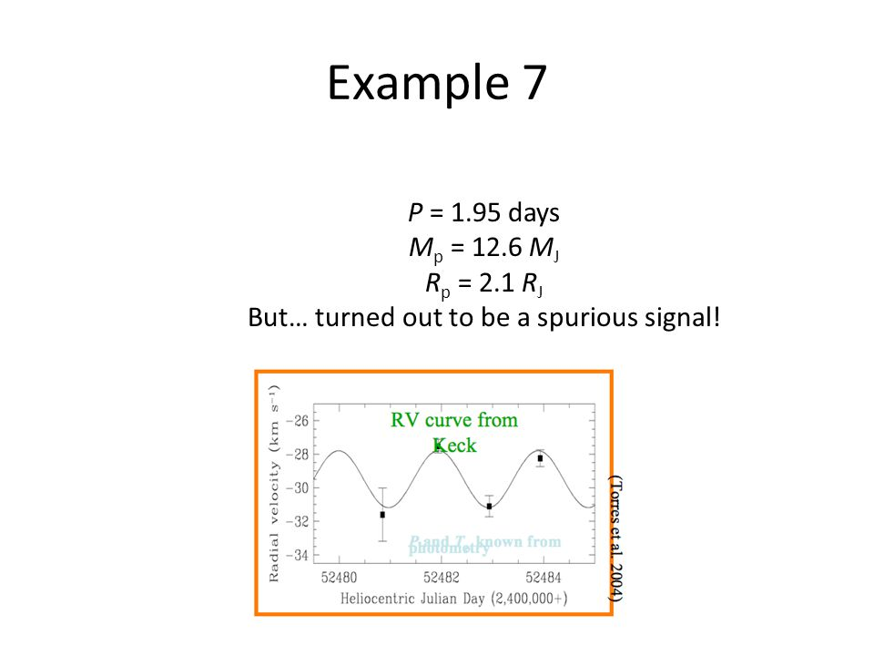 P = 1.95 days M p = 12.6 M J R p = 2.1 R J But… turned out to be a spurious signal! Example 7