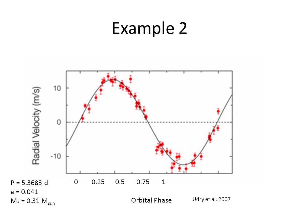 Example 2 Orbital Phase 0 0.25 0.5 0.75 1 Udry et al. 2007 P = 5.3683 d a = 0.041 M * = 0.31 M sun