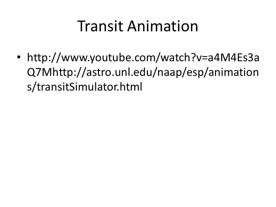 Transit Animation http://www.youtube.com/watch?v=a4M4Es3a Q7Mhttp://astro.unl.edu/naap/esp/animation s/transitSimulator.html