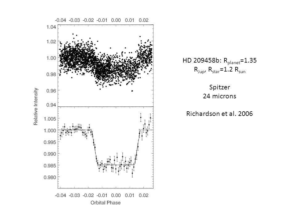 HD 209458b: R planet =1.35 R Jup, R star =1.2 R sun Spitzer 24 microns Richardson et al. 2006