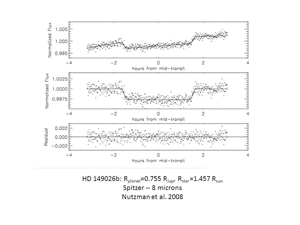 HD 149026b: R planet =0.755 R Jup, R star =1.457 R sun Spitzer -- 8 microns Nutzman et al. 2008