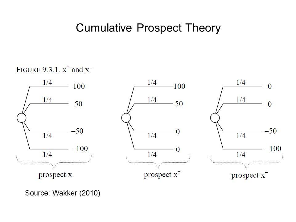 Cumulative Prospect Theory Source: Wakker (2010)