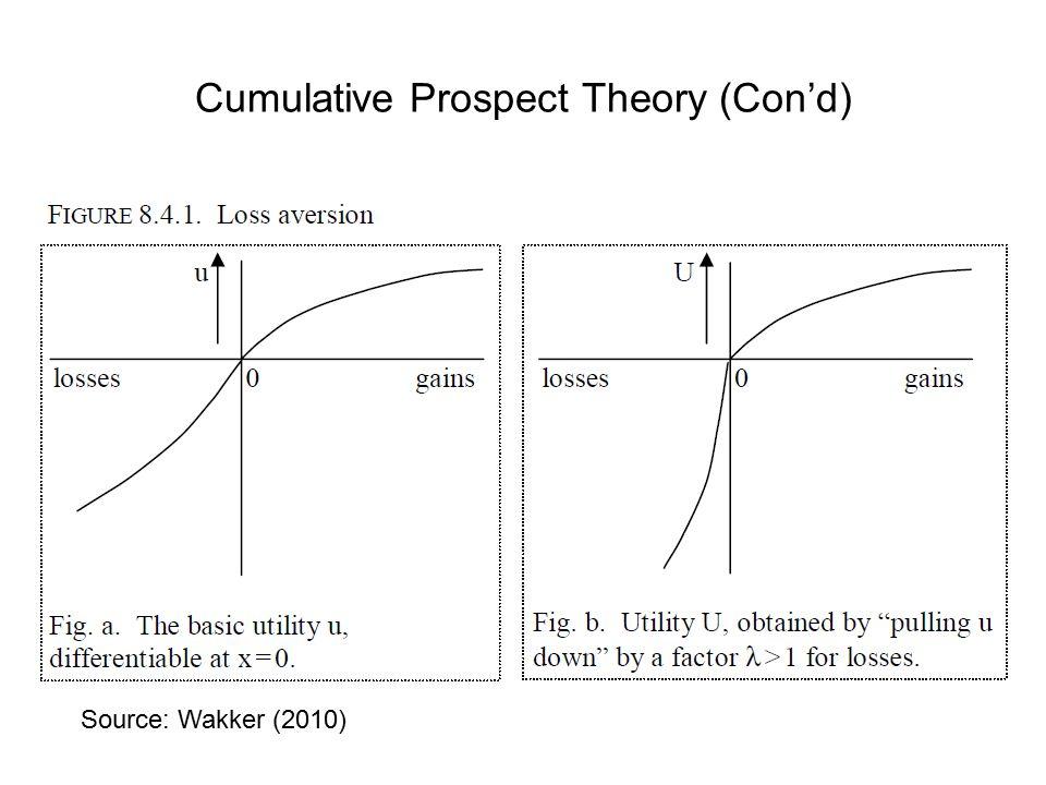 Cumulative Prospect Theory (Con'd) Source: Wakker (2010)