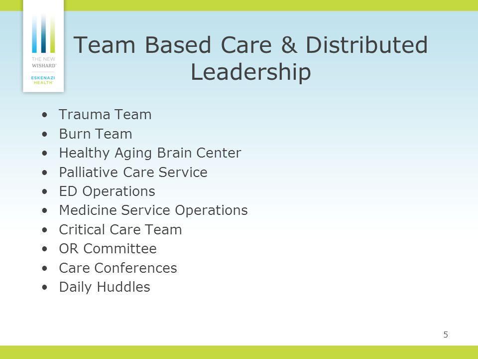 Trauma Team Burn Team Healthy Aging Brain Center Palliative Care Service ED Operations Medicine Service Operations Critical Care Team OR Committee Car