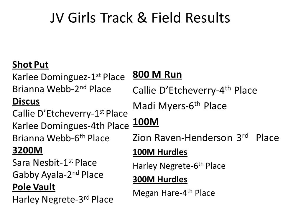 JV Girls Track & Field Results Shot Put Karlee Dominguez-1 st Place Brianna Webb-2 nd Place Discus Callie D'Etcheverry-1 st Place Karlee Domingues-4th